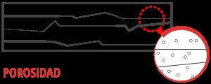SPAZIO-caracteristicas_POROSIDAD